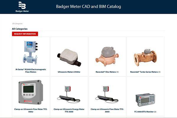 CAD/BIM-Bibliothek