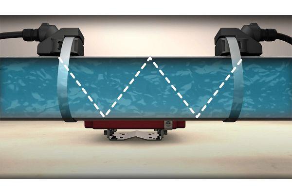 Tecnología de flujo ultrasónico Dynasonics
