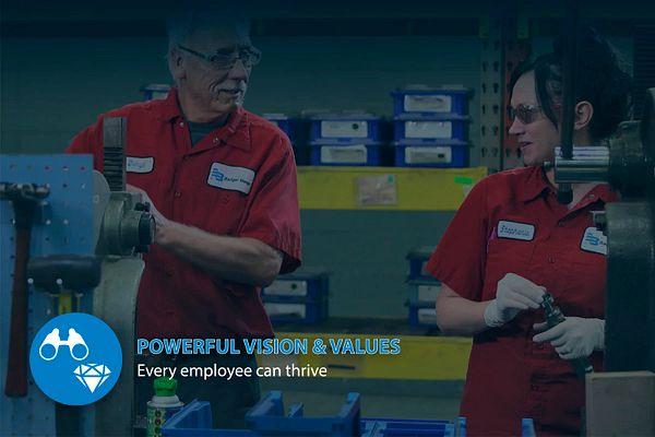 Work Life Balance Thumbnail